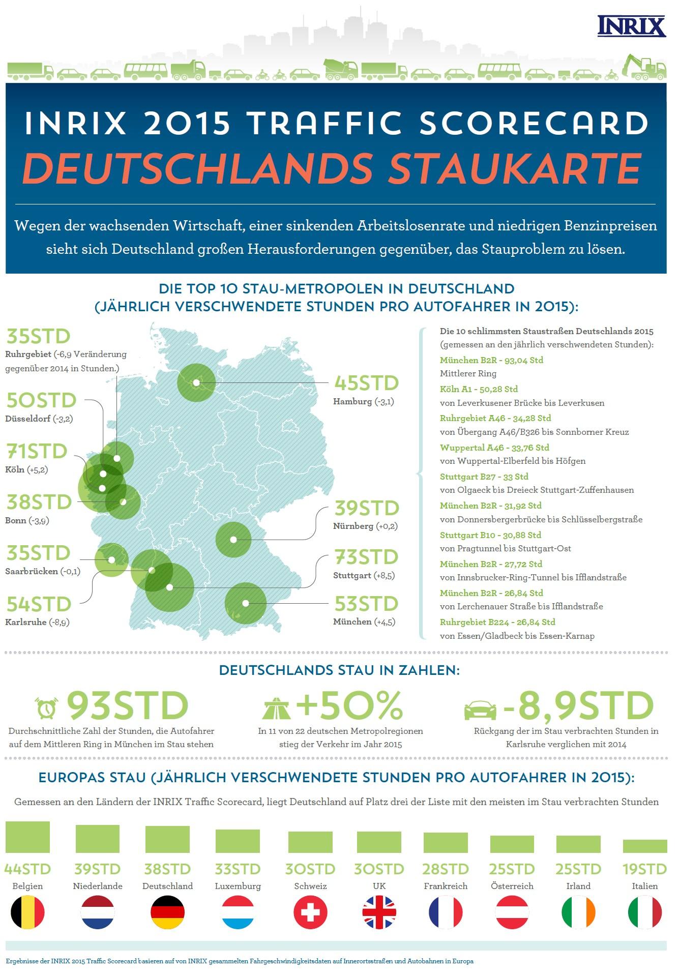 infografik inrix staukarte deutschland