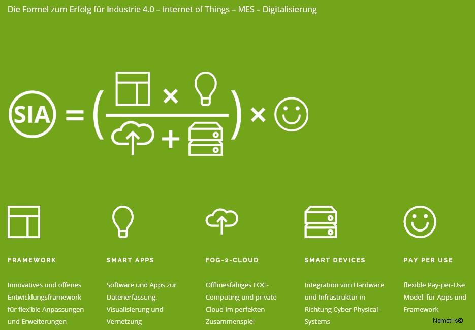 screen (c) nemetris smart industry app
