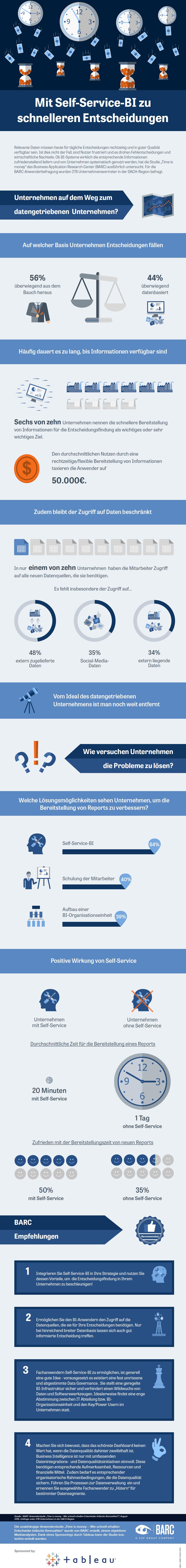 infografik barc self-service-bi