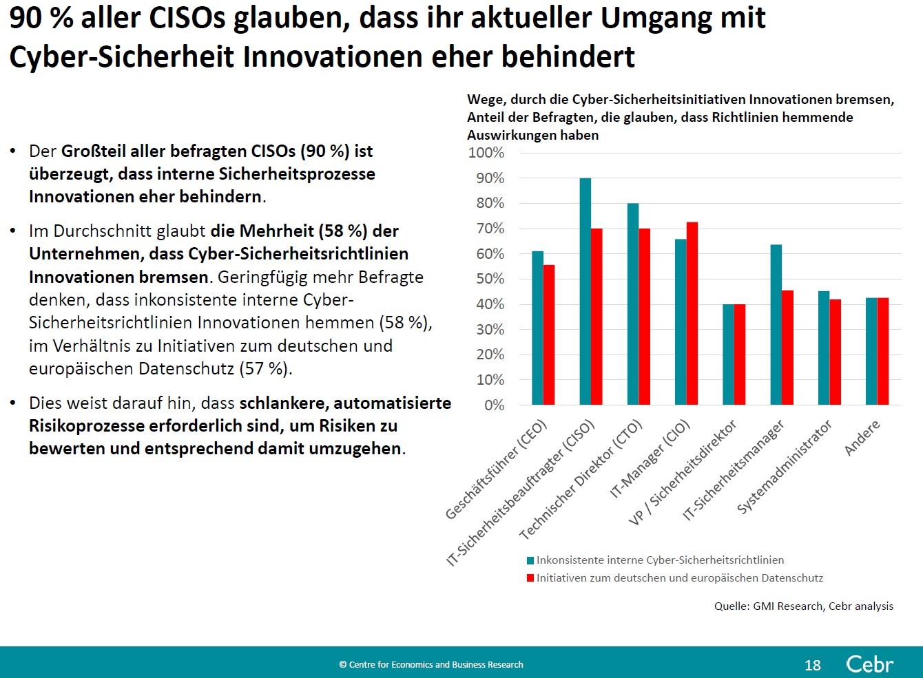 grafik cebr veracode cybersicherheit innovation