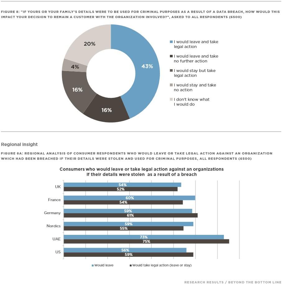 grafik fireeye cybercrime konsequenzen