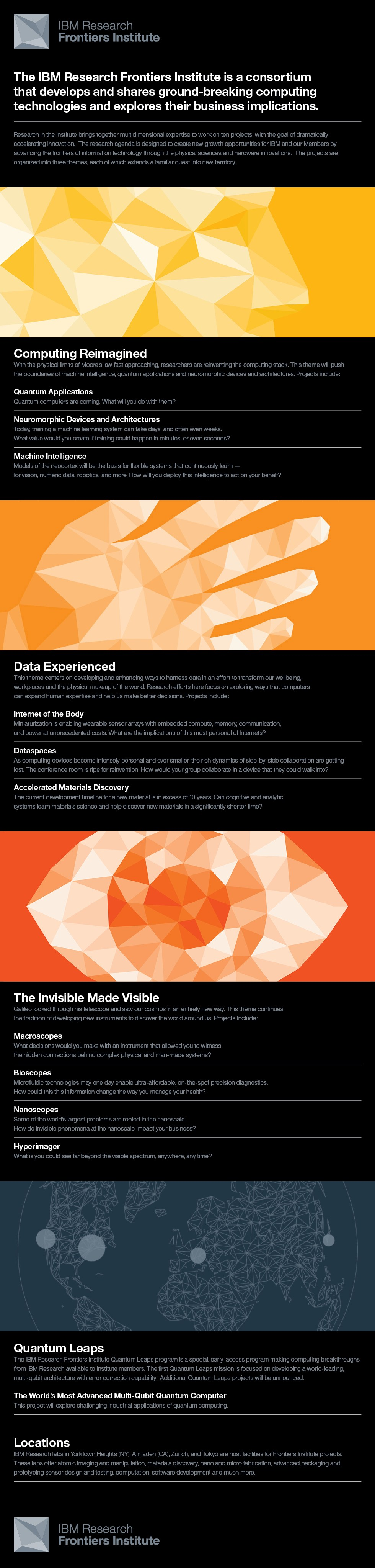 infografik ibm-research-frontiers-institute_26189109504_o