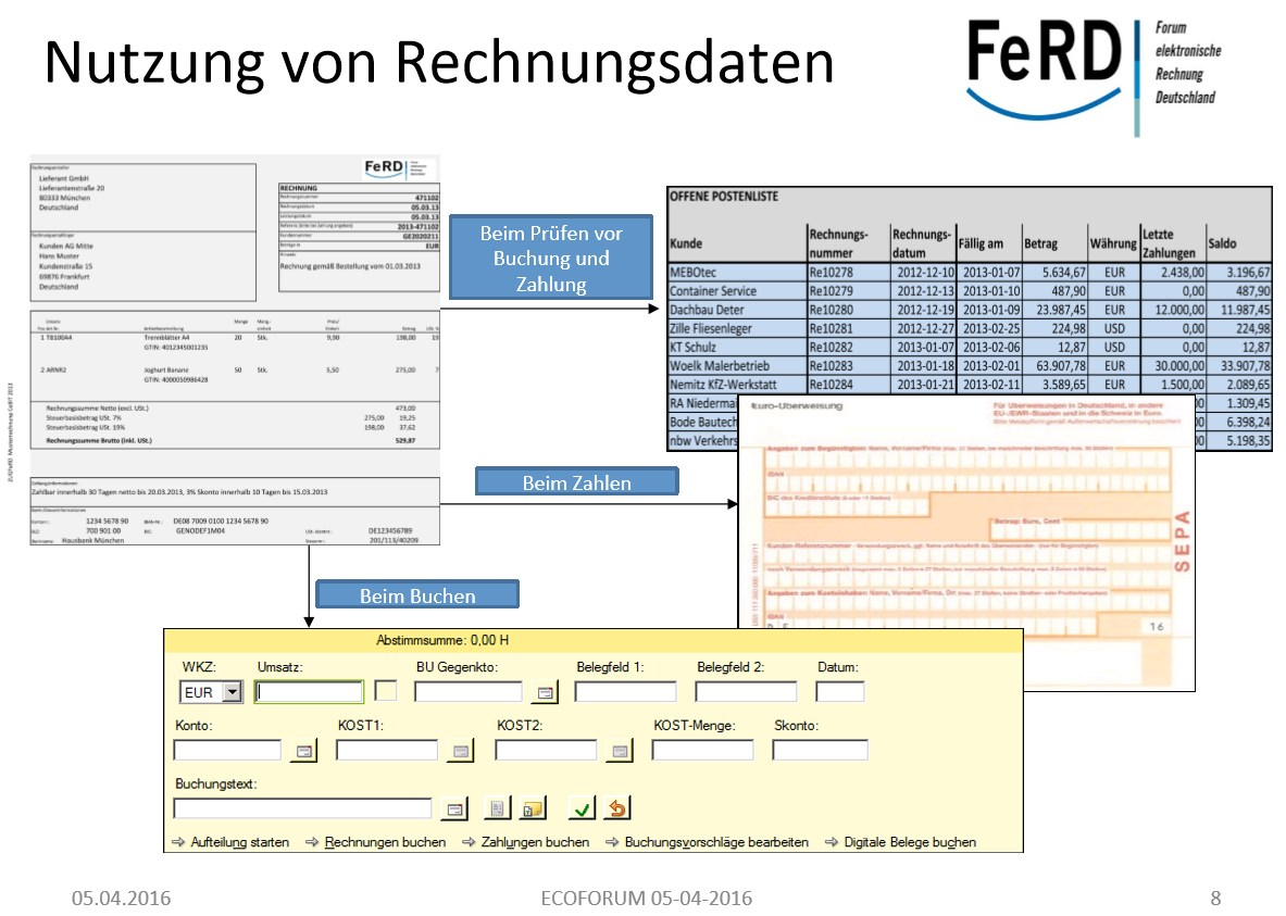 screen (c) ecoforum ferd