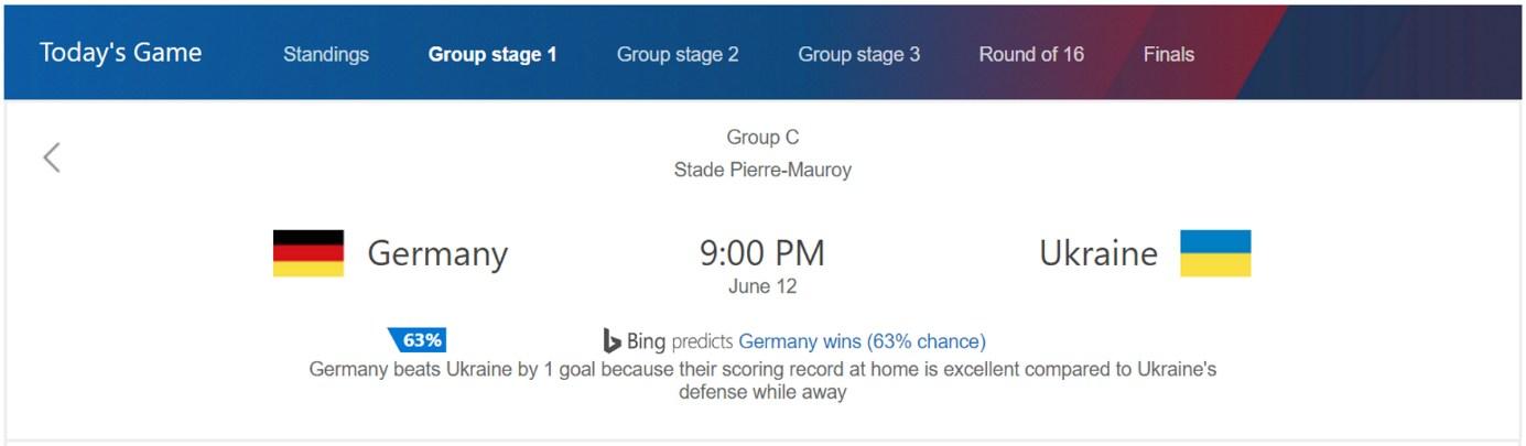 grafik microsoft bing_predictions deutschland - ukraine