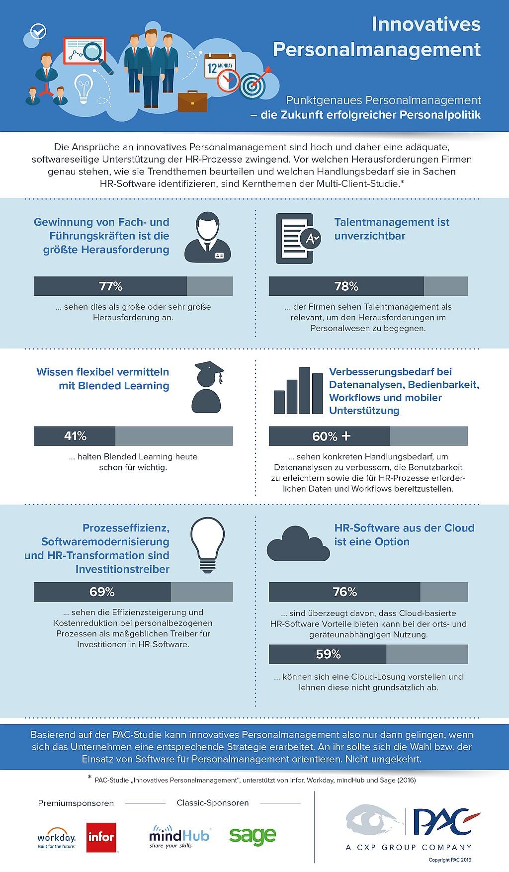 infografik pac hr innovatives personalmanagement