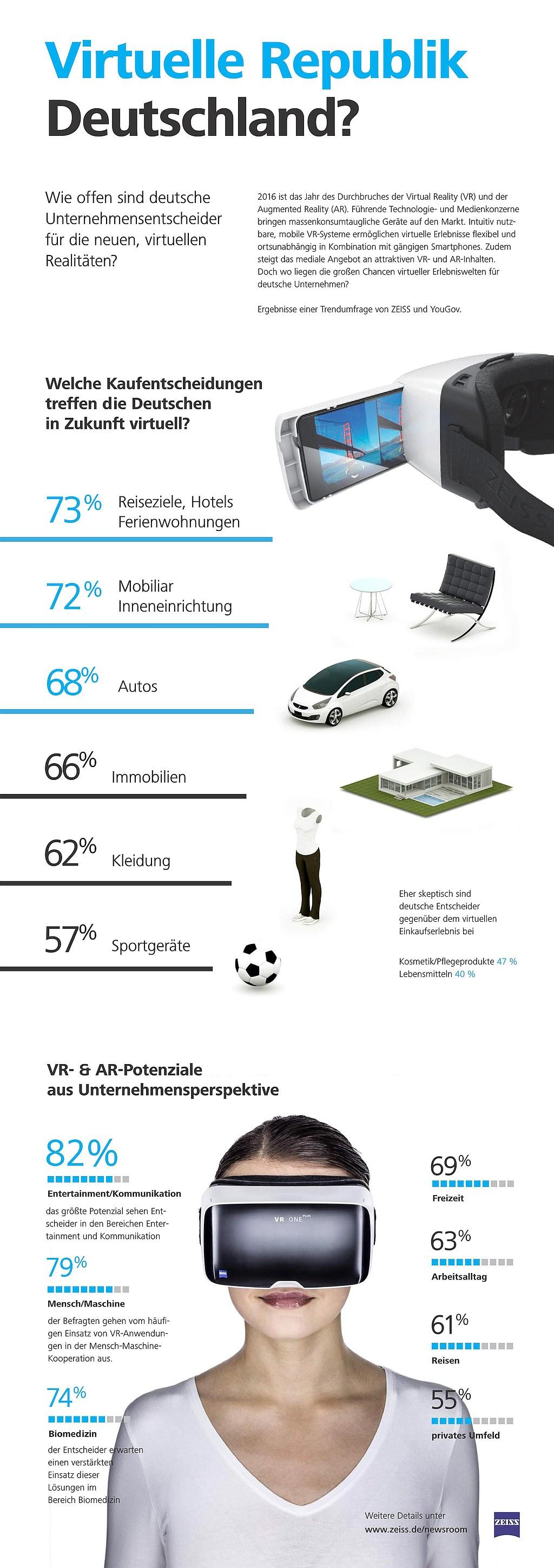 infografik zeiss virtuelle realität de