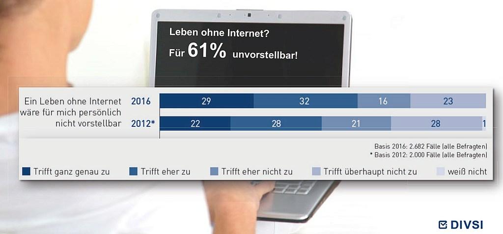 grafik divsi leben ohne internet