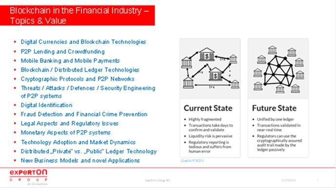 grafik experton blockchain finance