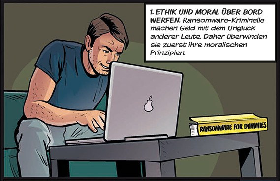 grafik f-secure ransomware ethik moral 1
