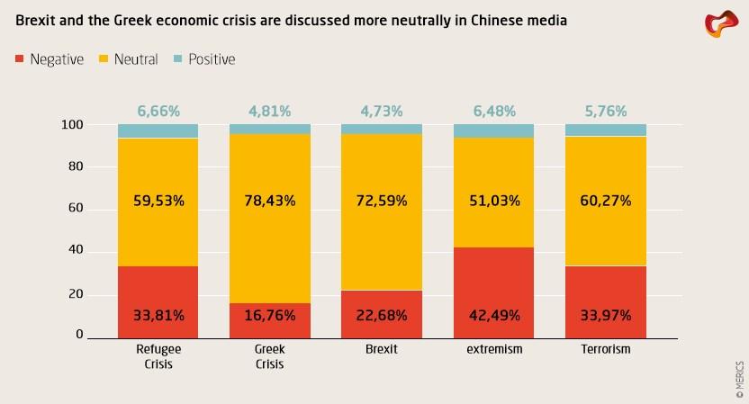 grafik merics china media eu crisis