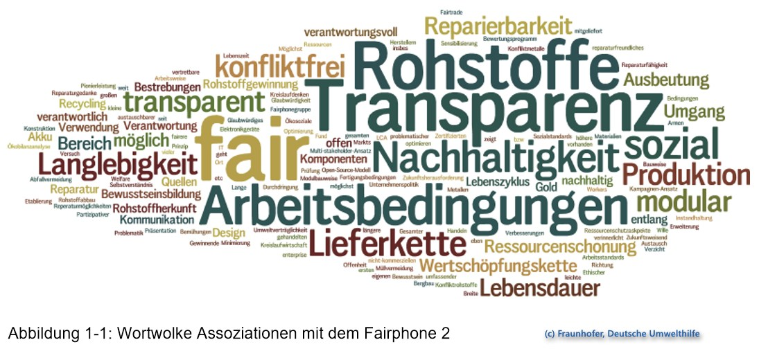 illu fraunhofer izm deutsche umwelthilfe fairphone 2