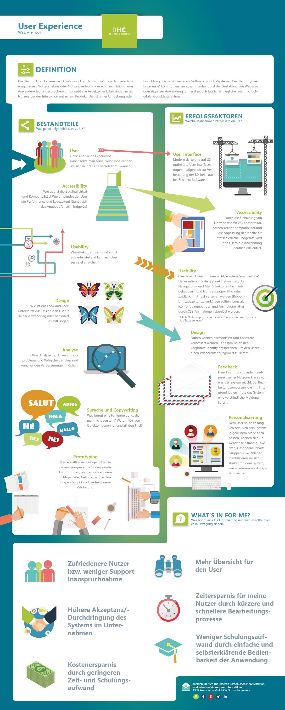 infografik dhc user experience