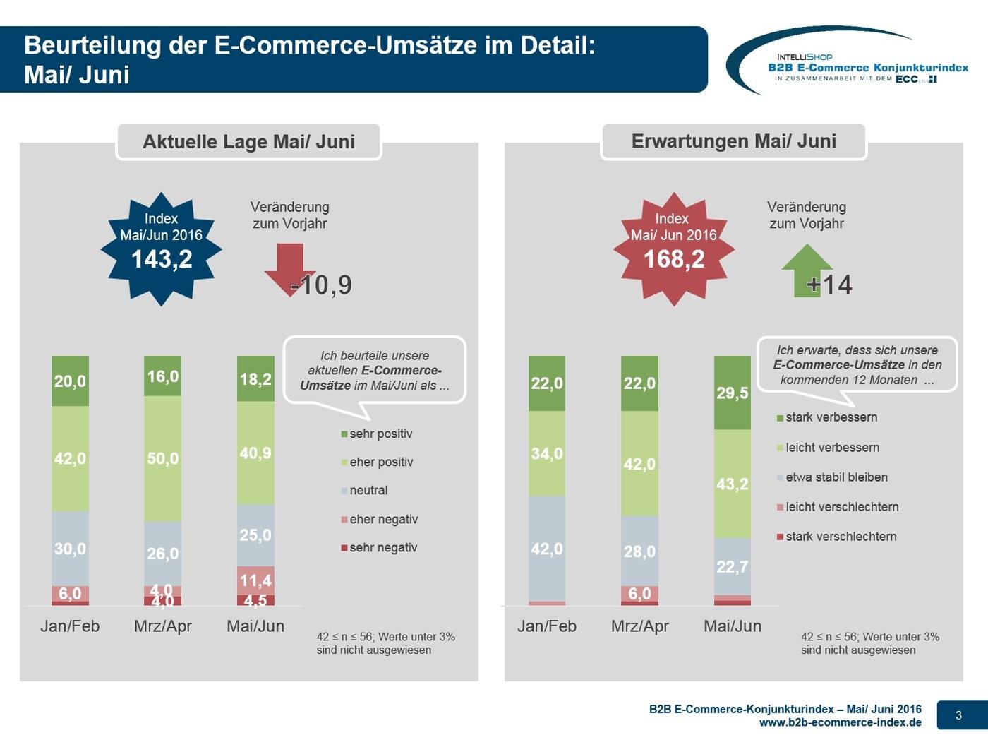 Niedlich Außenrahmen Pack Vorteile Und Nachteile Bilder - Rahmen ...