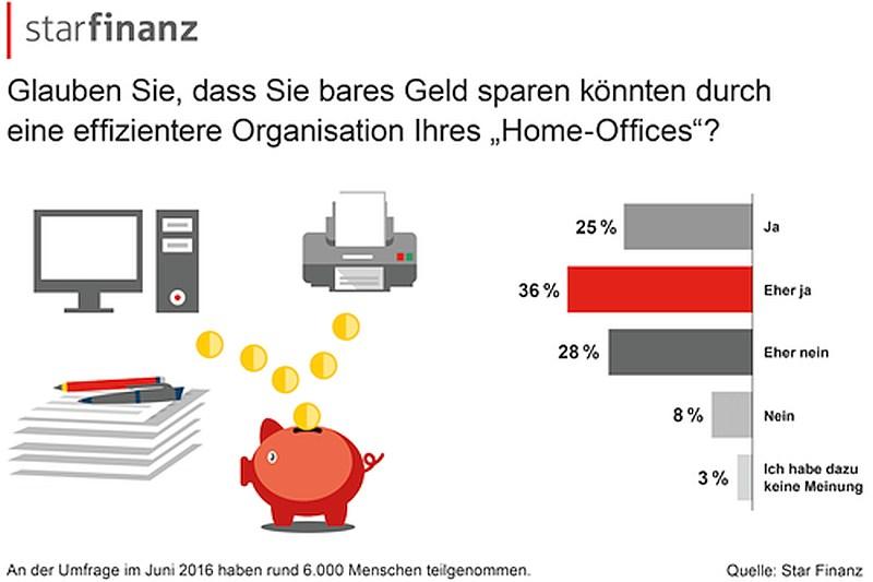 grafik star finanz effizienter organisieren