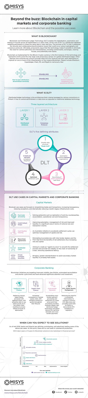 infografik misys blockchain