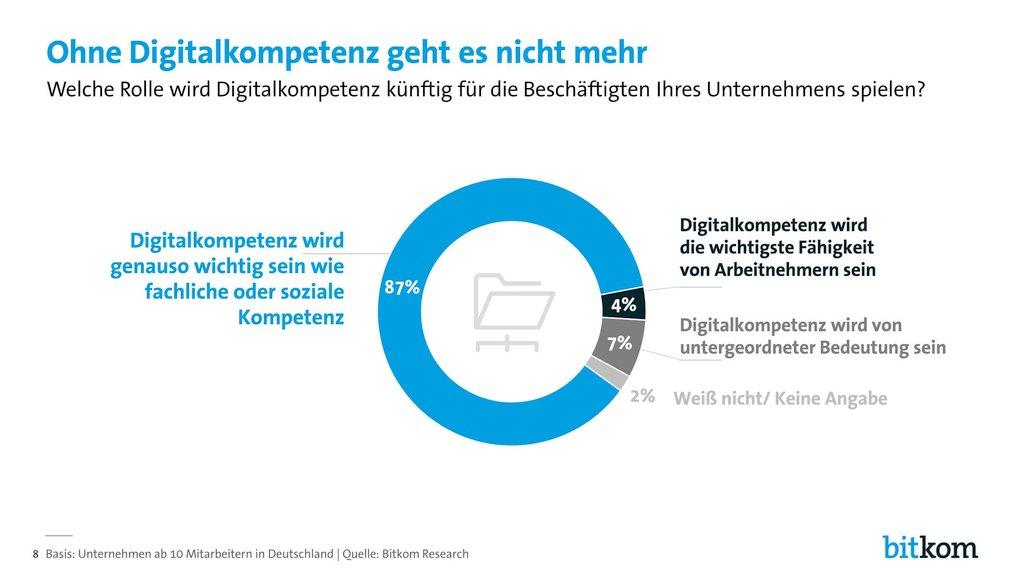grafik-bitkom-digital-jobs-arbeit12