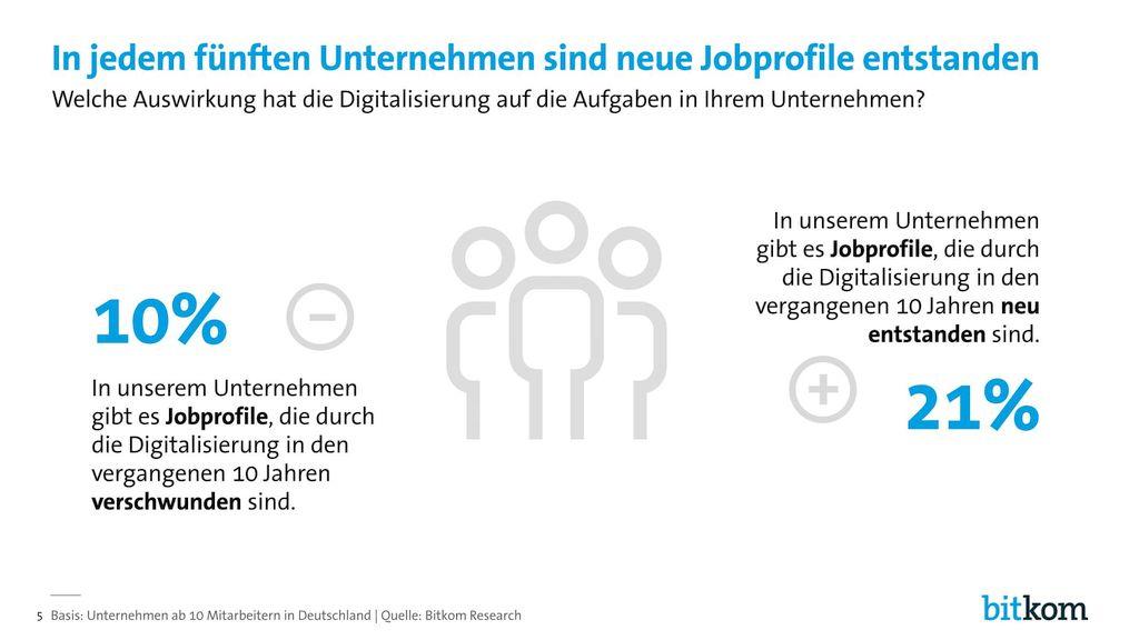 grafik-bitkom-digital-jobs-arbeit16