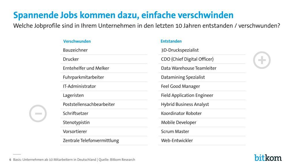 grafik-bitkom-digital-jobs-arbeit4