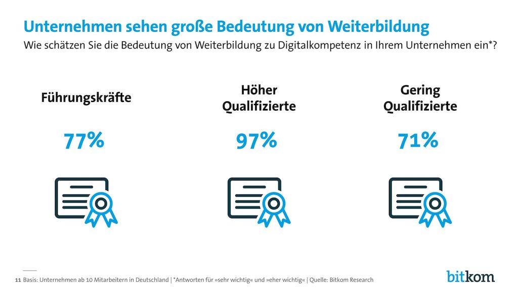 grafik-bitkom-digital-jobs-arbeit9