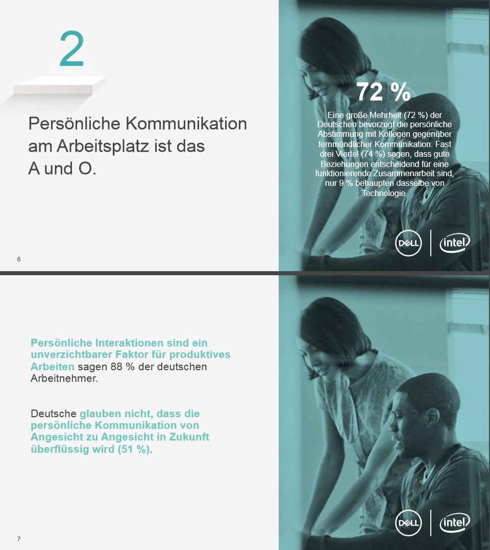 grafik-dell-persoenliche-kommunikation
