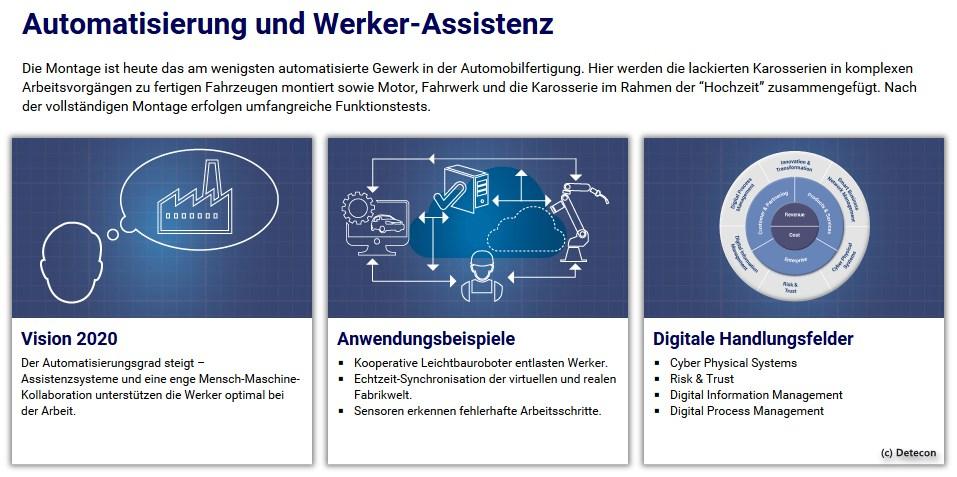 grafik-detecon-automobil-produktion-montage