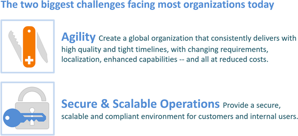 grafik-experton-challenges-agility-operations
