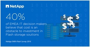 grafik-netapp-flash-storage-cost