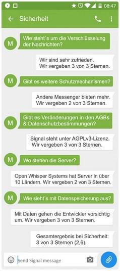 grafik-psw-signal-sicherheit