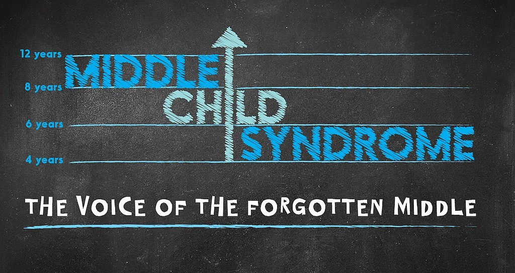 grafik-ricoh-middle-child-syndrom