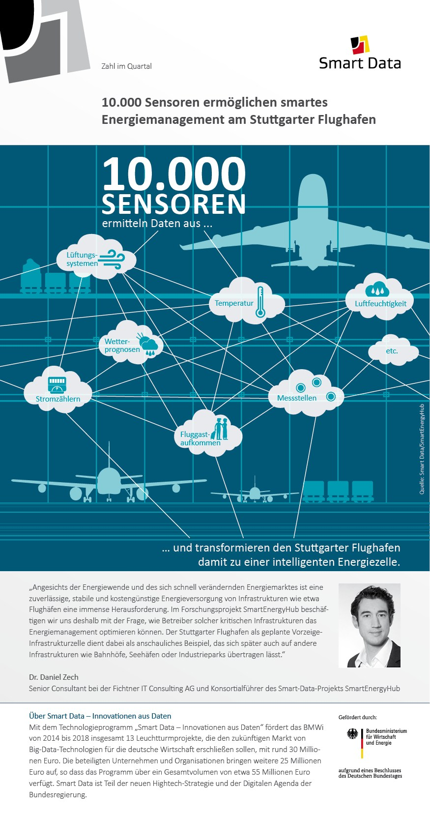 grafik-smart-data-100000-sensoren-flughafen