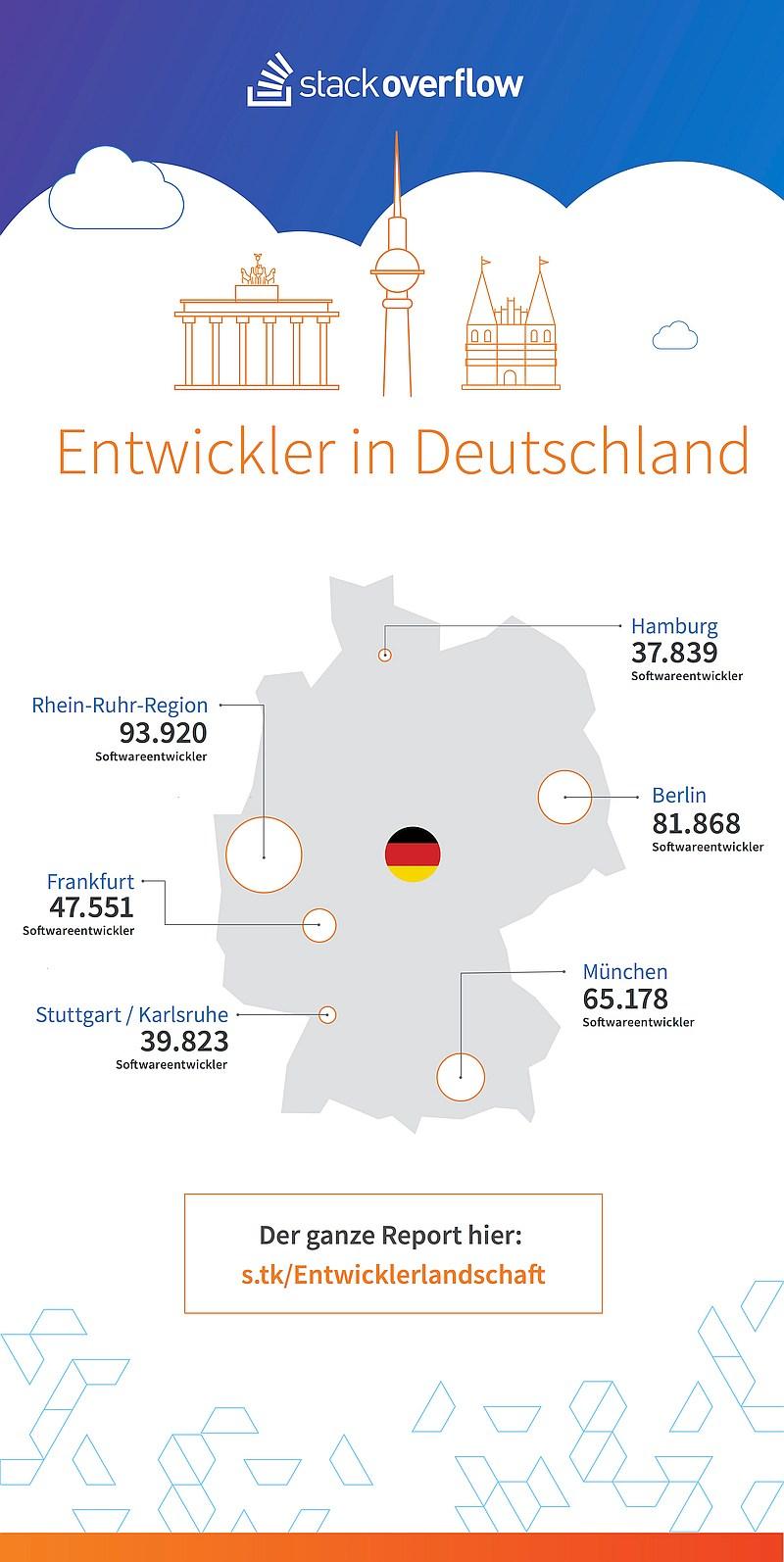 infografik-stack-overflow_report-entwickler-in-deutschland_karte