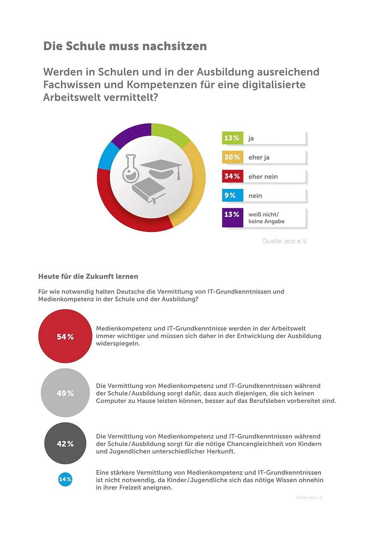 infografik-eco-weltkindertag