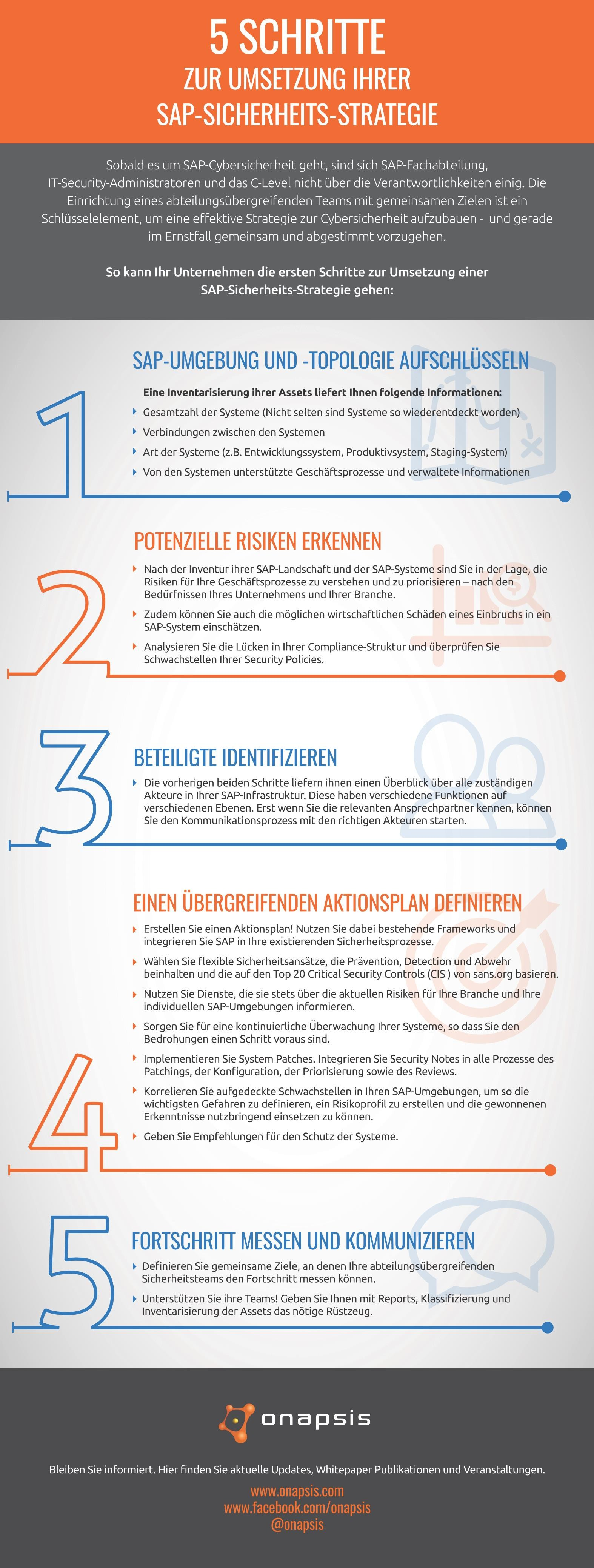 infografik-onapsis-sap-security-strategy