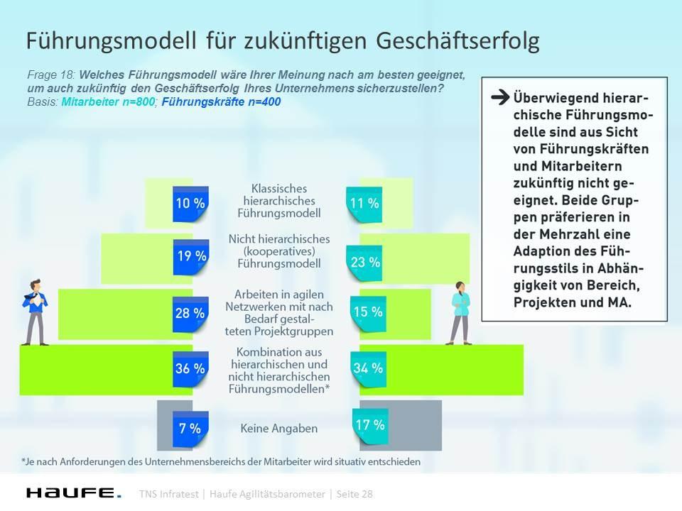 deutschland junger arbeitnehmer unzufrieden