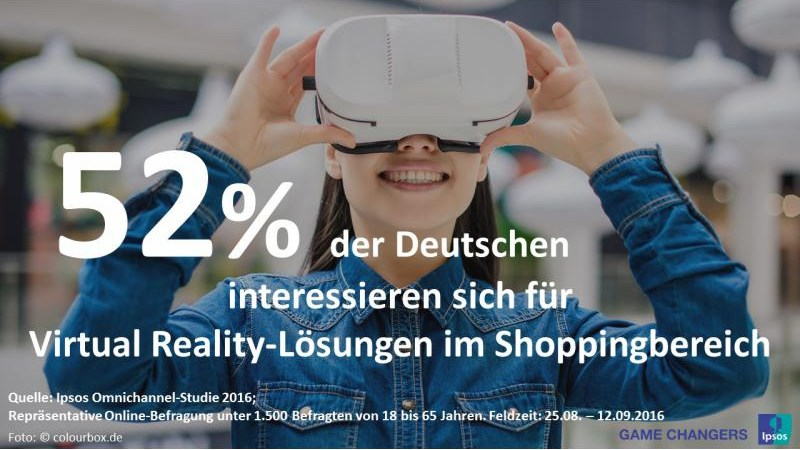 grafik-ipsos-internet-virtual-reality-shopping