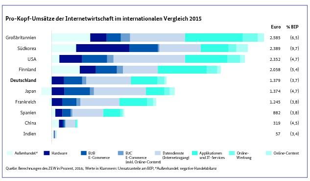 grafik-tns-infratest-monitoring-2016_seite-123