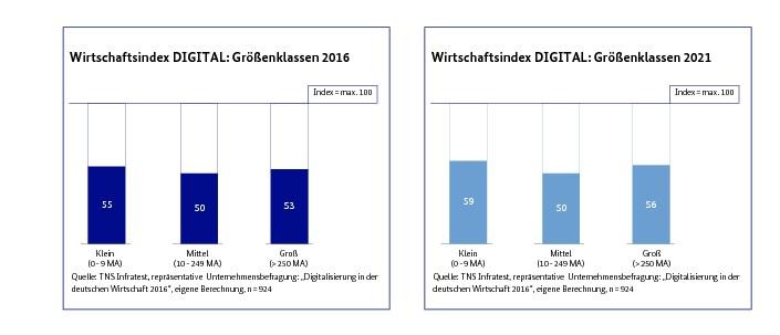 grafik-tns-infratest-monitoring-2016_seite-26