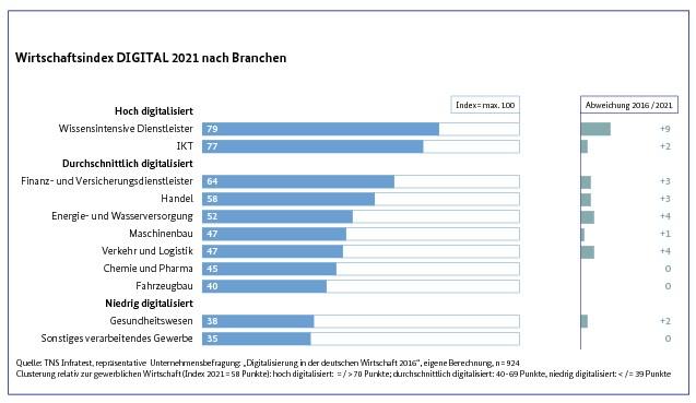 grafik-tns-infratest-monitoring-2016_seite-29