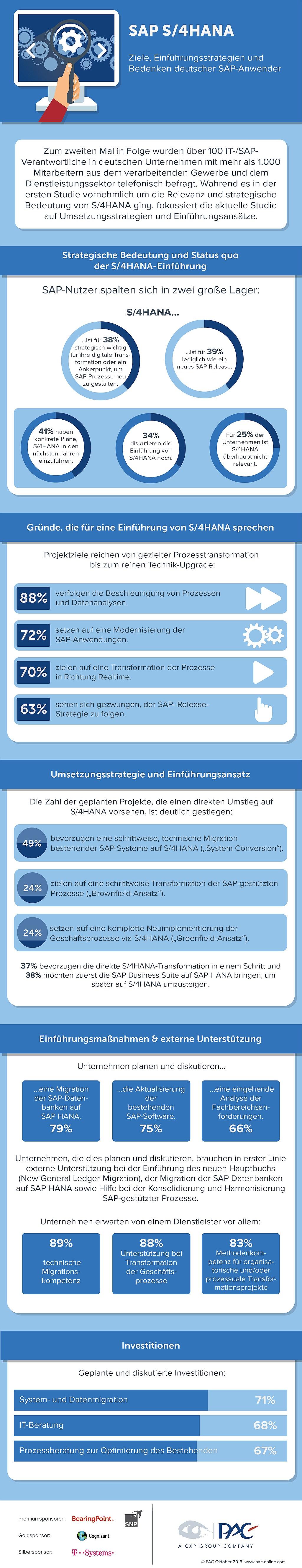 infografik-pac-mcs-sap_s4_hana_2016