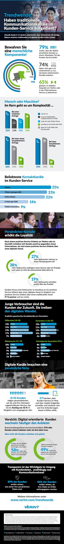 infografik-verint-the-digital-tipping-point-de-w