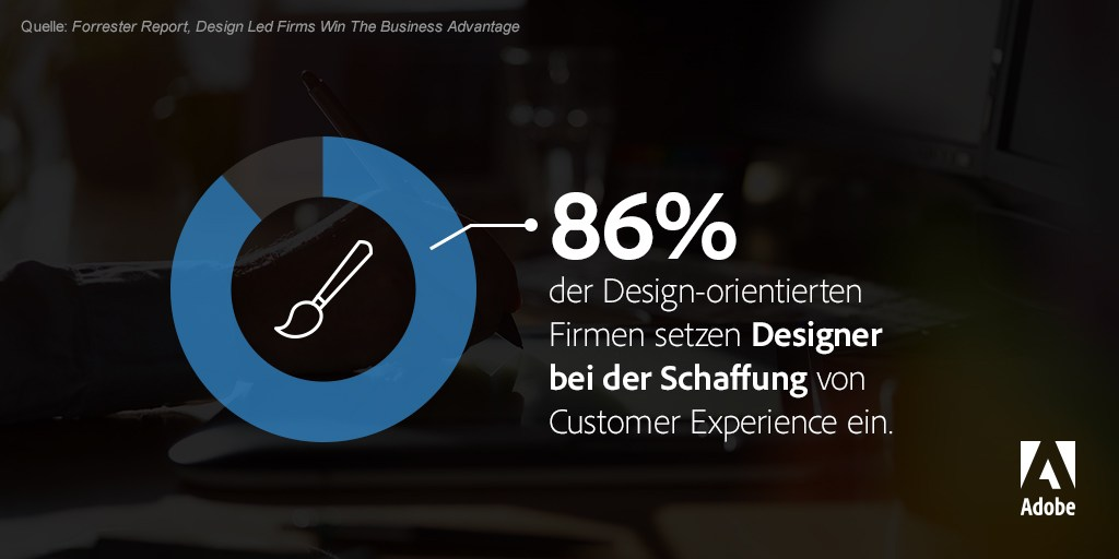 grafik-adobe_design-led-companies_stat-4