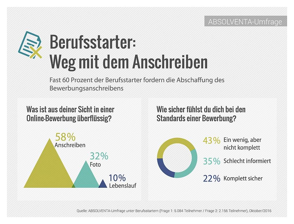 bewerbungen in deutschland - Bewerbung Geschaftsfuhrer
