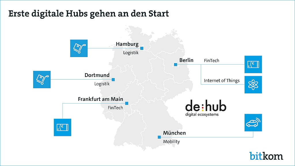 grafik-bitkom-digitale-hubs-de