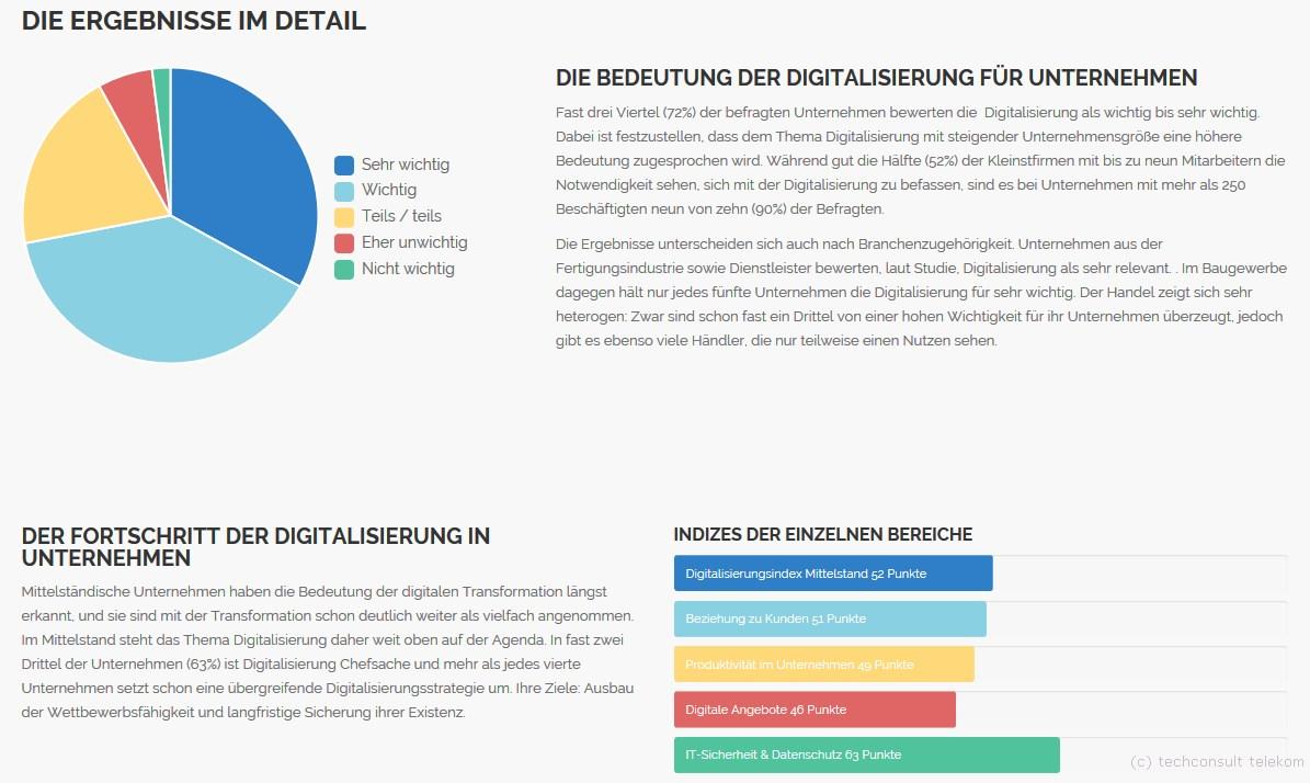 grafik-c-techconsult-telekom-digitalisierung-mittelstand