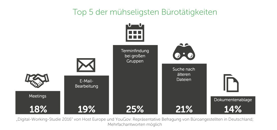 grafik-host-europe-muehselige-bueroarbeit