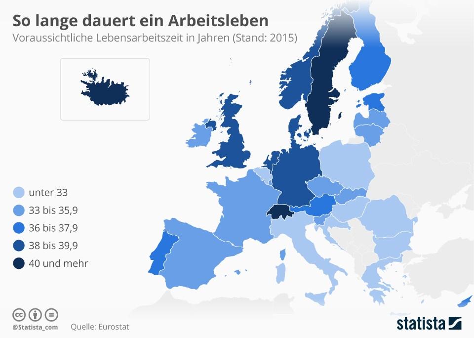 grafik-statista-arbeitsleben-lebensarbeitszeit-eu