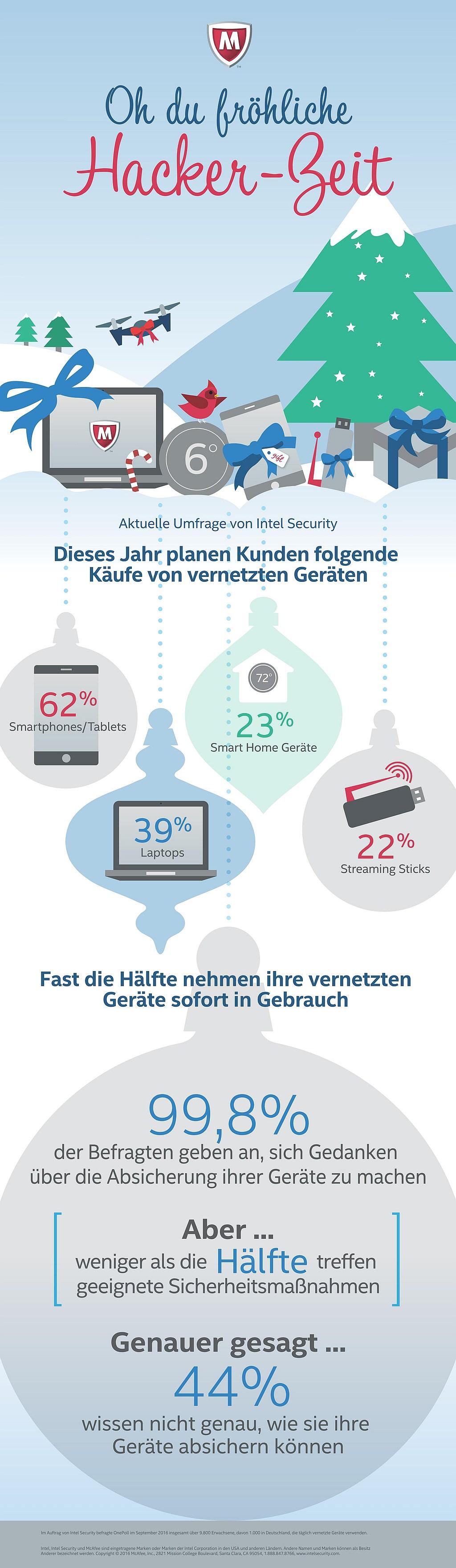 infografik-mcafee_hackablegifts-de