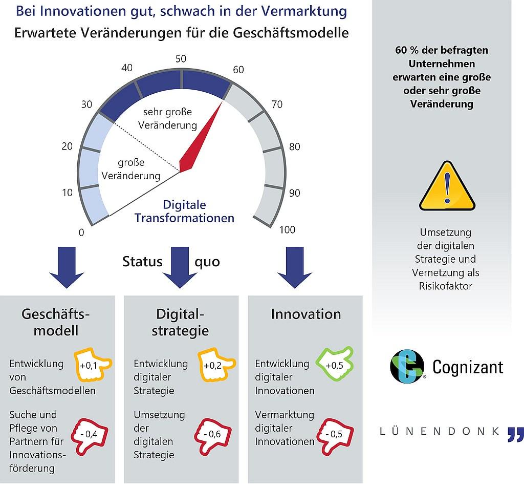 infografik-luenendonk-trendstudie_business