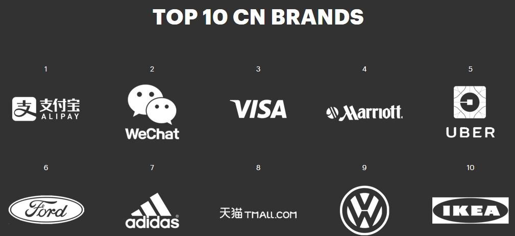 screen-c-prophet-brands-china