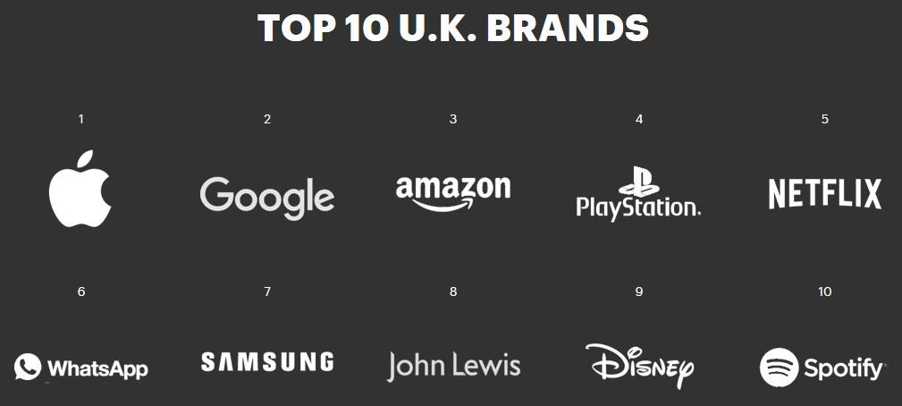 screen-c-prophet-brands-uk
